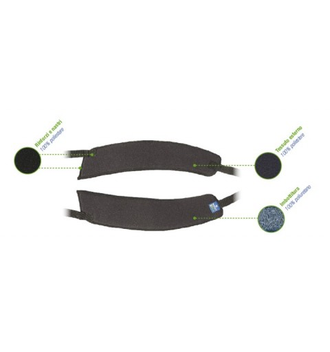 Centura pelviana tip banda - RP225